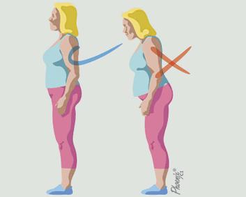 Postura correta para permanecer em pé